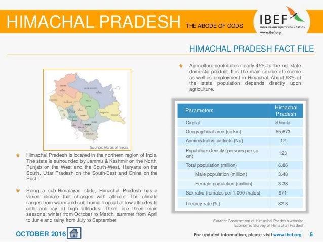 himachal pradesh state report october 2016. Black Bedroom Furniture Sets. Home Design Ideas