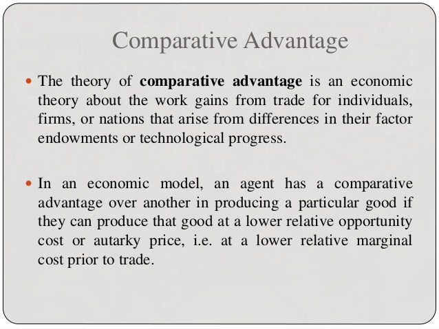 International Trade Microeconomics