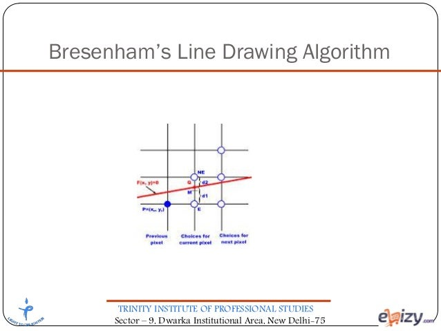 Bresenham Line Drawing Algorithm With Negative Slope : Computer graphics