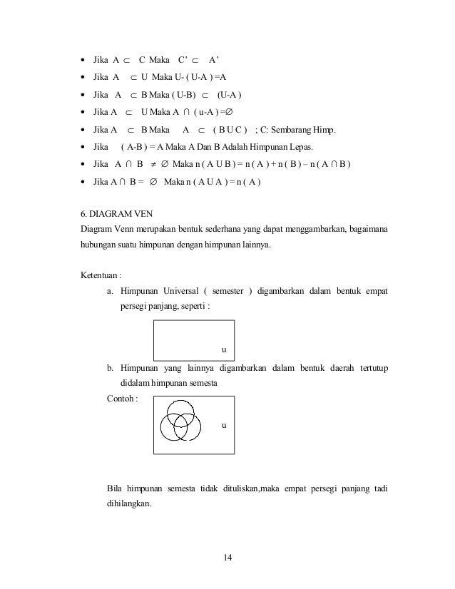 Matematika Himpunan