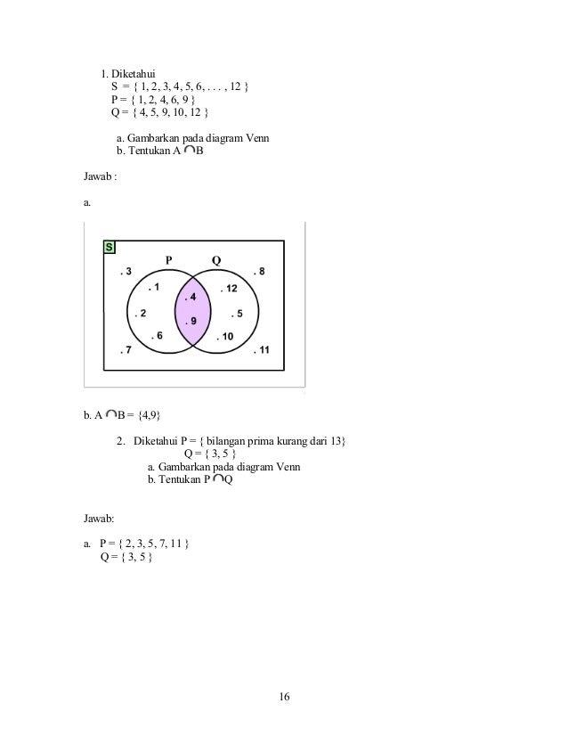 Matematika himpunan 12 1 ccuart Images