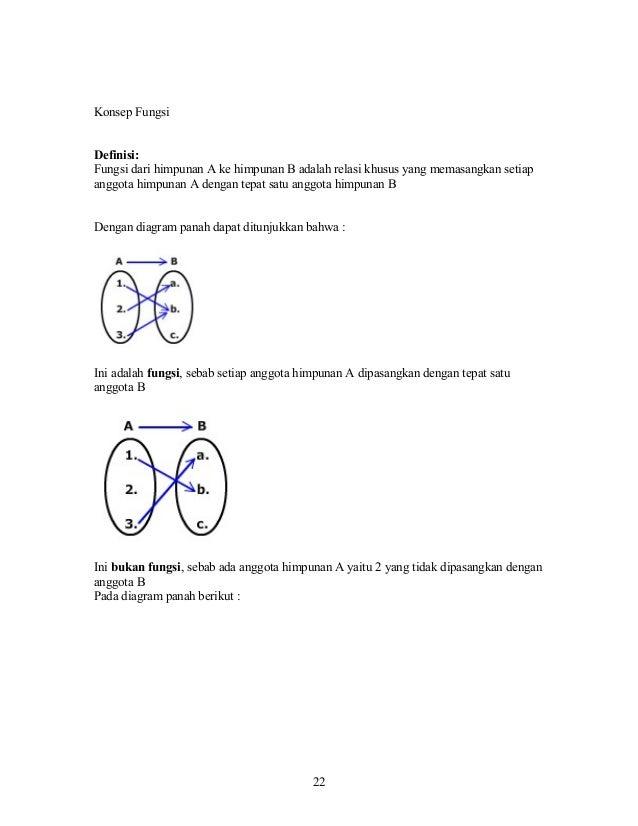 Matematika himpunan 18 ccuart Choice Image