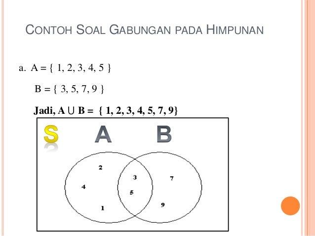 Matematika ekonomi himpunan buatlah diagram venn dan arsirlah a b 9 contoh soal gabungan pada himpunan ccuart Gallery