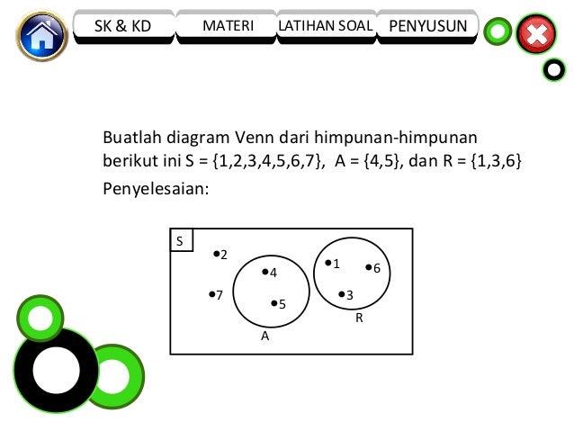 Himpunan 26 buatlah diagram venn dari himpunan himpunan ccuart Image collections