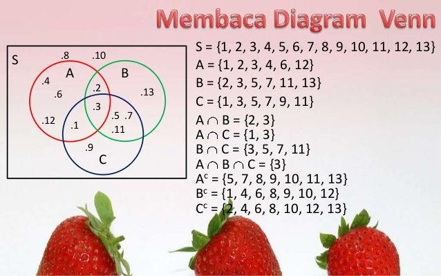 Rpp Matematika Smp Materi Himpunan Himpunan Bahan Ajar Jumapolo High School Download Rpp