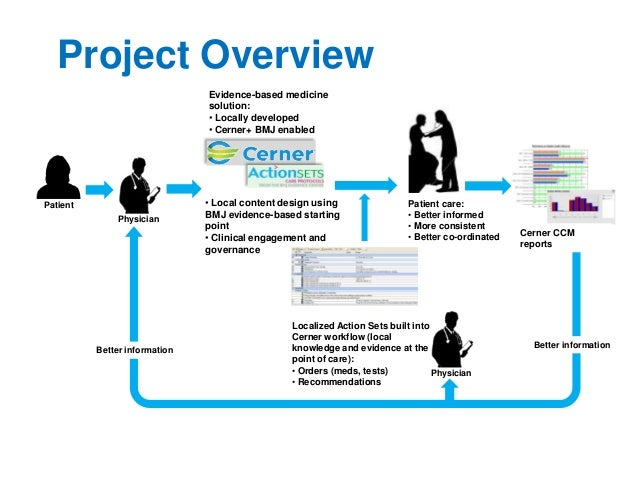 Himss National Data Warehousing Webinar. Wiring. Sle Data Warehouse Architecture Diagram At Scoala.co