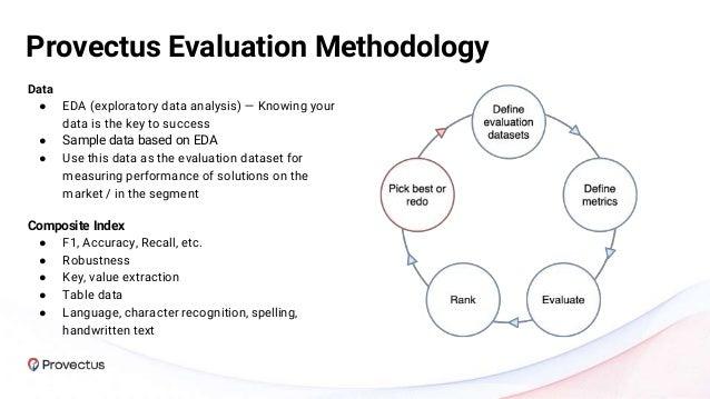 Evaluation / Composite Index Name Score Provider 1 0.64 Provider 2 0.81 Provider 3 0.78 Composite Index Dimensions