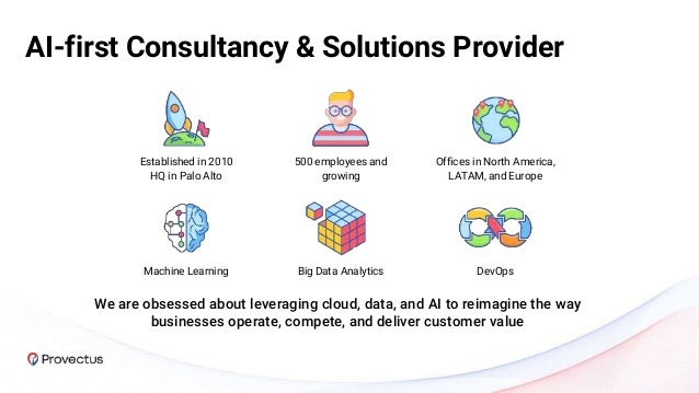 AI-first Consultancy & Solutions Provider 500 employees and growing Established in 2010 HQ in Palo Alto Offices in North A...