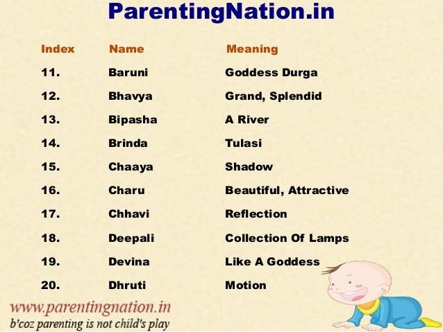 Anusha A Star 3 ParentingNationin Index Name
