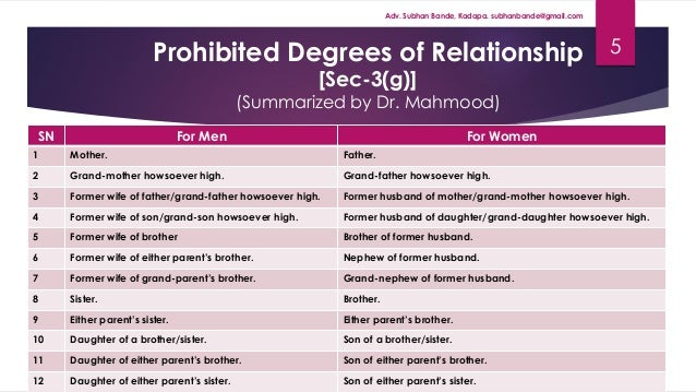 prohibited degrees of marriage