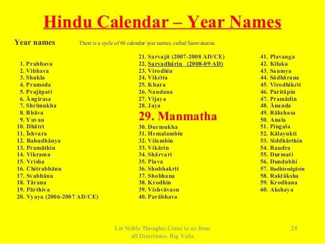 Hindu Calendar Year : Hindu science bharateeya vijnana vaibhavam may