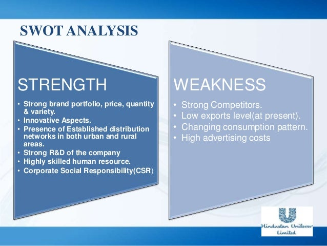Rexona men SWOT Analysis