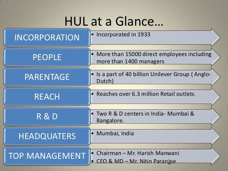 pestle analysis of hindustan lever hul India corporate law  hll/hul subscribe to hll/hul insider trading: hindustan lever limited v sebi  case analysis: hindustan lever limited v.