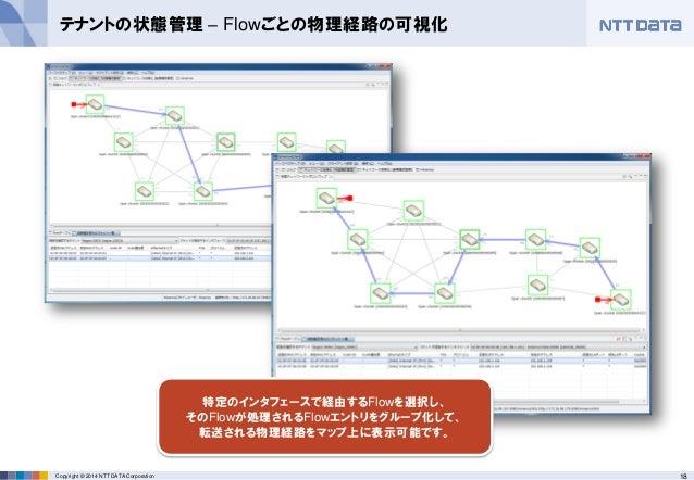 Hinemosにおける仮想ネットワーク管理とは ~Hinemosで実現する真のネットワーク運用効率化~
