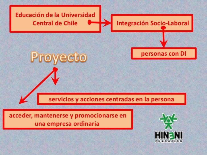 Educación de la Universidad       Central de Chile             Integración Socio-Laboral                                  ...