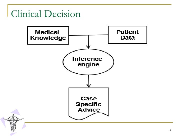 What Is Clinical Decision Support System Cdss Autos Post