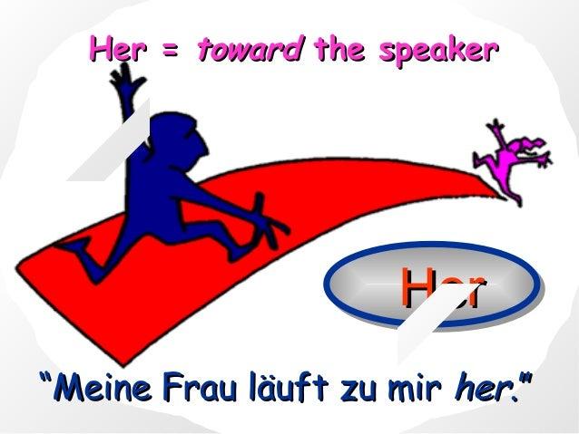 """Her = toward the speaker  Her """"Meine Frau läuft zu mir her."""""""