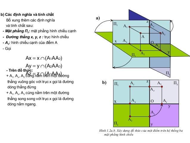 b) Các định nghĩa và tính chất Bổ xung thêm các định nghĩa và tính chất sau: - Mặt phẳng П3: mặt phẳng hình chiếu cạnh - Đ...