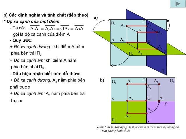 b) Các định nghĩa và tính chất (tiếp theo) * Độ xa cạnh của một điểm - Ta có: gọi là độ xa cạnh của điểm A - Quy ước: + Độ...