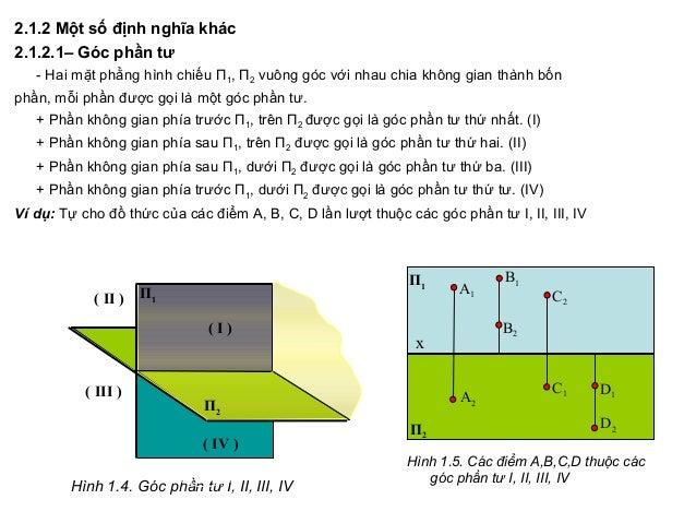 2.1.2 Một số định nghĩa khác 2.1.2.1– Góc phần tư - Hai mặt phẳng hình chiếu П1, П2 vuông góc với nhau chia không gian thà...