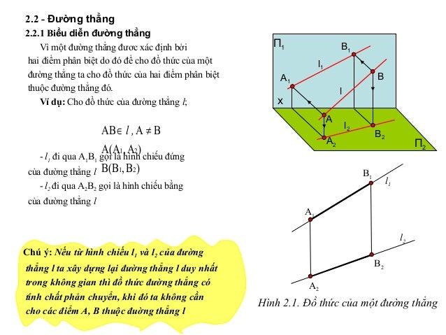 2.2 - Đường thẳng 2.2.1 Biểu diễn đường thẳng Vì một đường thẳng đươc xác định bởi hai điểm phân biệt do đó để cho đồ thức...