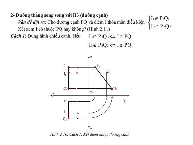 PQIQPI PQIQPI 333 333 ∉⇔∉ ∈⇔∈ 2- Đường thẳng song song với Π3 (đường cạnh) Vấn đề đặt ra: Cho đường cạnh PQ và điểm I thỏa...