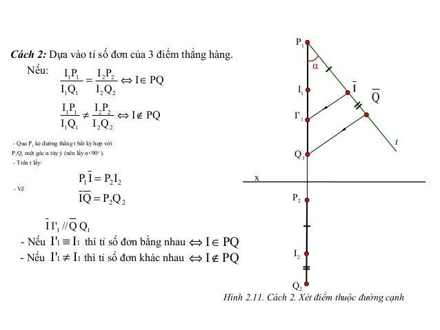 PQI QI PI QI PI PQI QI PI QI PI 22 22 11 11 22 22 11 11 ∉⇔≠ ∈⇔= Cách 2: Dựa vào tỉ số đơn của 3 điểm thẳng hàng. Nếu: Hình...