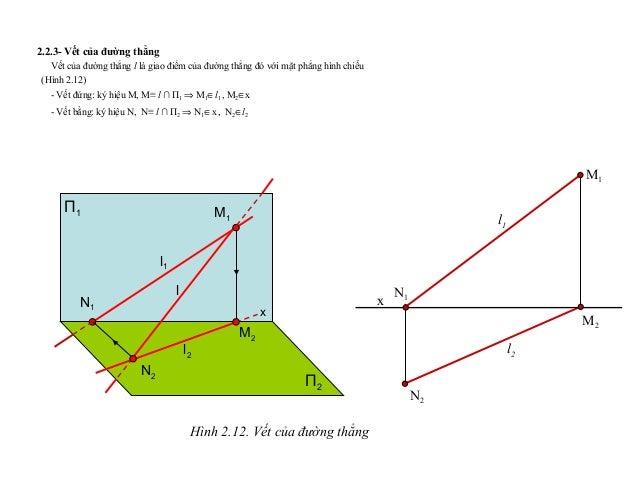2.2.3- Vết của đường thẳng Vết của đường thẳng l là giao điểm của đường thẳng đó với mặt phẳng hình chiếu (Hình 2.12) - Vế...