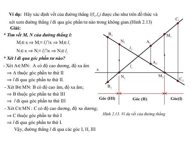 Ví dụ: Hãy xác định vết của đường thẳng l(l1,l2) được cho như trên đồ thức và xét xem đường thẳng l đi qua góc phần tư nào...