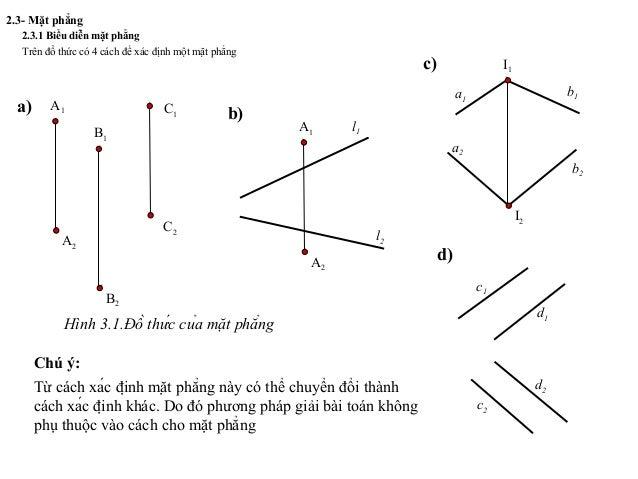 2.3- Mặt phẳng 2.3.1 Biểu diễn mặt phẳng Trên đồ thức có 4 cách để xác định một mặt phẳng A1 l1 l2 A2 A1 A2 B1 B2 C1 C2 Hì...