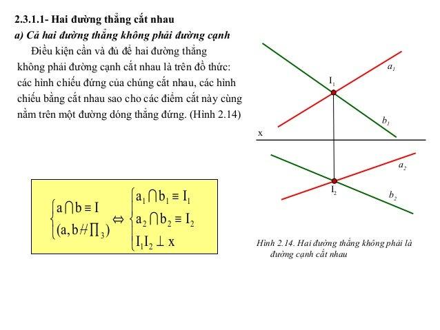 2.3.1.1- Hai đường thẳng cắt nhau a) Cả hai đường thẳng không phải đường cạnh Điều kiện cần và đủ để hai đường thẳng không...