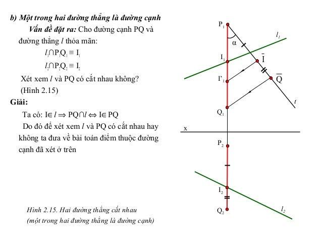 b) Một trong hai đường thẳng là đường cạnh Vấn đề đặt ra: Cho đường cạnh PQ và đường thẳng l thỏa mãn: l1∩P1Q1 ≡ I1 l2∩P2Q...