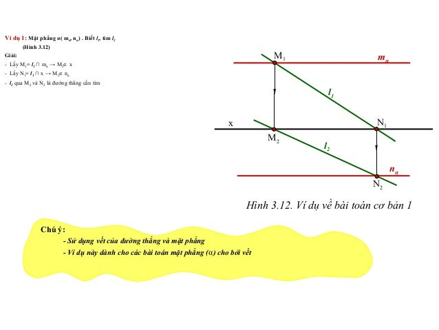 Ví dụ 1: Mặt phẳng α( mα, nα) . Biết l1, tìm l2 (Hình 3.12) Giải: - Lấy M1≡ l1 ∩ mα → M2∈ x - Lấy N1≡ l1 ∩ x → M2∈ nα - l2...