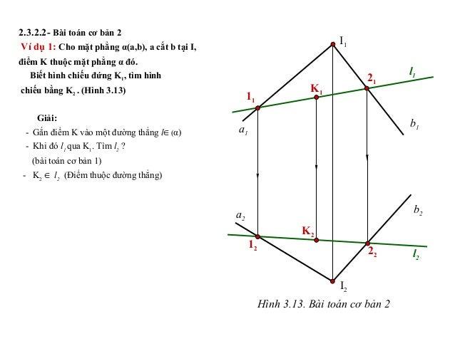 2.3.2.2- Bài toán cơ bản 2 Ví dụ 1: Cho mặt phẳng α(a,b), a cắt b tại I, điểm K thuộc mặt phẳng α đó. Biết hình chiếu đứng...