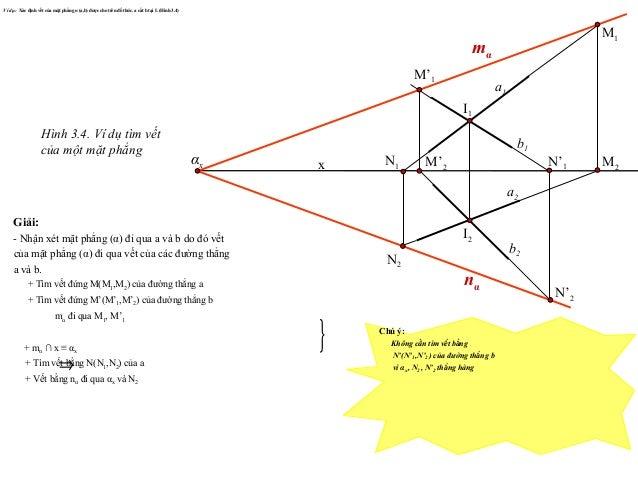 ⇒ Ví dụ: Xác định vết của mặt phẳng α (a,b) được cho trên đồ thức, a cắt b tại I. (Hình 3.4) Hình 3.4. Ví dụ tìm vết của m...