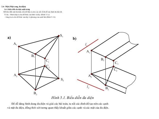 2.4- Mặt (Mặt cong, đa diện) 2.4.1 Biểu diễn đa diện mặt cong Để biểu diễn một đa diện, trên đồ thức ta cho các yếu tố đủ ...