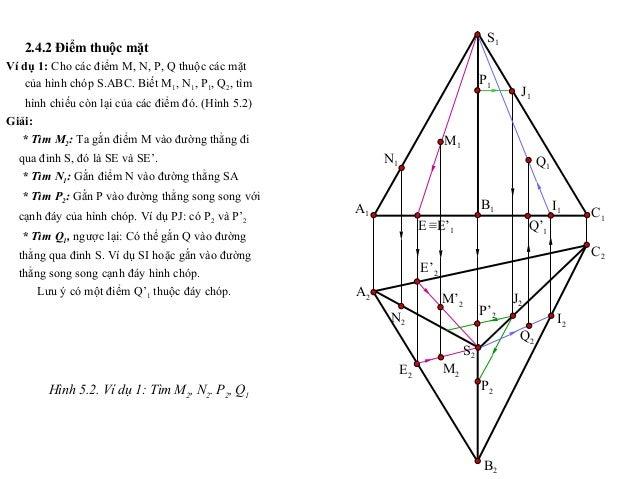 2.4.2 Điểm thuộc mặt Ví dụ 1: Cho các điểm M, N, P, Q thuộc các mặt của hình chóp S.ABC. Biết M1, N1, P1, Q2, tìm hình chi...