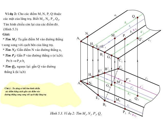 Ví dụ 2: Cho các điểm M, N, P, Q thuộc các mặt của lăng trụ. Biết M1, N1, P1, Q2, Tìm hình chiếu còn lại của các điểm đó. ...