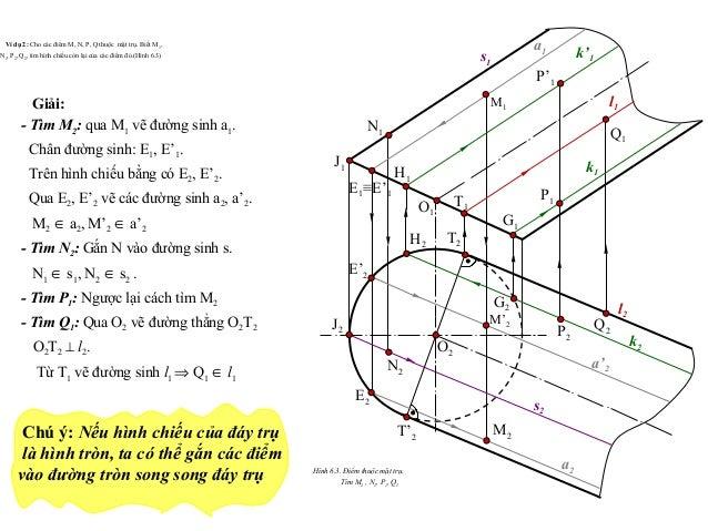 Ví dụ 2: Cho các điểm M, N, P, Q thuộc mặt trụ. Biết M1, N1, P2, Q2, tìm hình chiếu còn lại của các điểm đó.(Hình 6.3) O1 ...