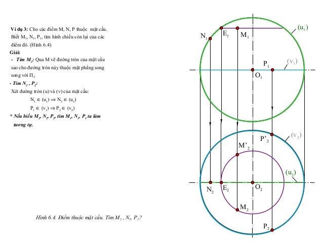Ví dụ 3: Cho các điểm M, N, P thuộc mặt cầu. Biết M1, N1, P1, tìm hình chiếu còn lại của các điểm đó. (Hình 6.4) Giải: - T...