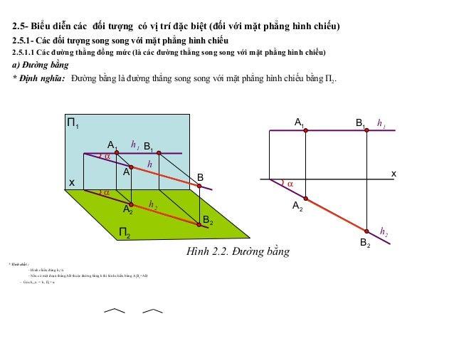 2.5- Biểu diễn các đối tượng có vị trí đặc biệt (đối với mặt phẳng hình chiếu) 2.5.1- Các đối tượng song song với mặt phẳn...