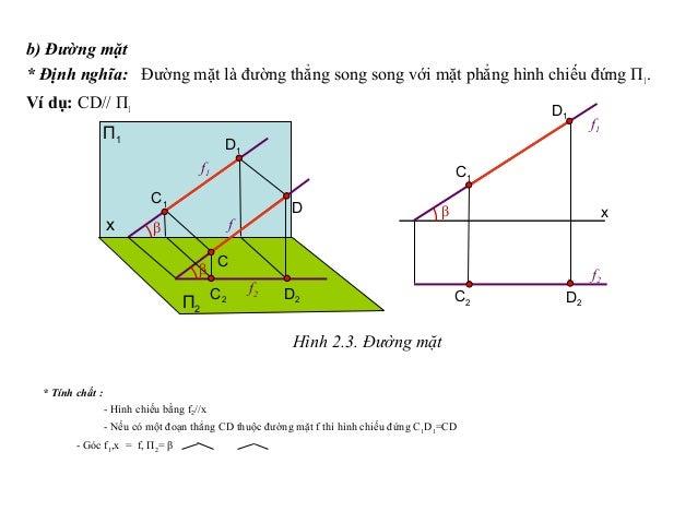 b) Đường mặt * Định nghĩa: Đường mặt là đường thẳng song song với mặt phẳng hình chiếu đứng П1. Ví dụ: CD// П1 * Tính chất...