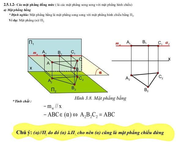 x//mα− 2.5.1.2- Các mặt phẳng đồng mức ( là các mặt phẳng song song với mặt phẳng hình chiếu) a) Mặt phẳng bằng * Định ngh...