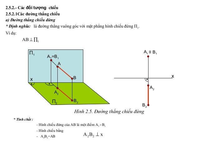 xBA 22 ⊥ 2.5.2.- Các đối tượng chiếu 2.5.2.1Các đường thẳng chiếu a) Đường thẳng chiếu đứng * Định nghĩa: là đường thẳng v...