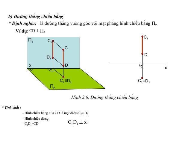 xDC 11 ⊥ 2CD ∏⊥ b) Đường thẳng chiếu bằng * Định nghĩa: là đường thẳng vuông góc với mặt phẳng hình chiếu bằng П2. Ví dụ: ...