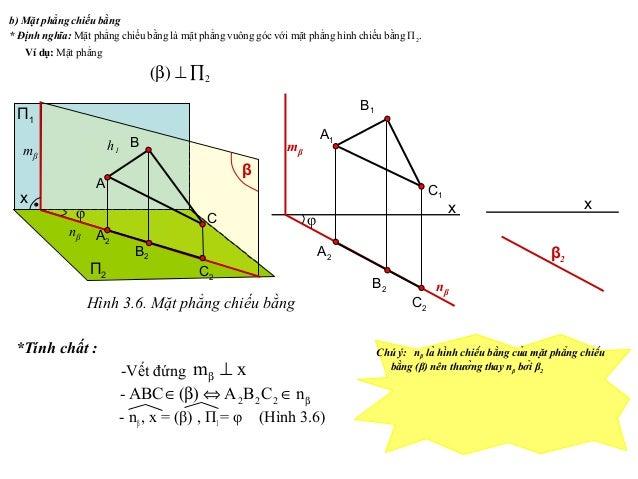 xm ⊥β b) Mặt phẳng chiếu bằng * Định nghĩa: Mặt phẳng chiếu bằng là mặt phẳng vuông góc với mặt phẳng hình chiếu bằng П2. ...
