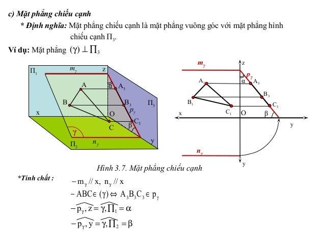 3)( ∏⊥γ γ∈⇔γ∈− pCBA)(ABC 333 c) Mặt phẳng chiếu cạnh * Định nghĩa: Mặt phẳng chiếu cạnh là mặt phẳng vuông góc với mặt phẳ...
