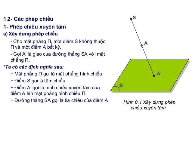 1.2- Các phép chiếu 1- Phép chiếu xuyên tâm a) Xây dựng phép chiếu - Cho mặt phẳng Π, một điểm S không thuộc Π và một điểm...