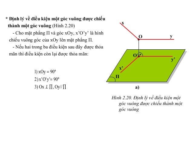 * Định lý về điều kiện một góc vuông được chiếu thành một góc vuông (Hình 2.20) - Cho mặt phẳng П và góc xOy, x'O'y' là hì...