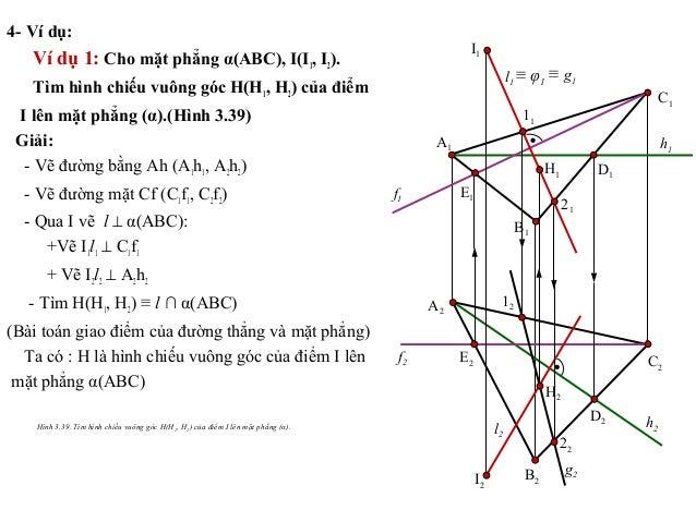4- Ví dụ: Ví dụ 1: Cho mặt phẳng α(ABC), I(I1, I2). Tìm hình chiếu vuông góc H(H1, H2) của điểm I lên mặt phẳng (α).(Hình ...
